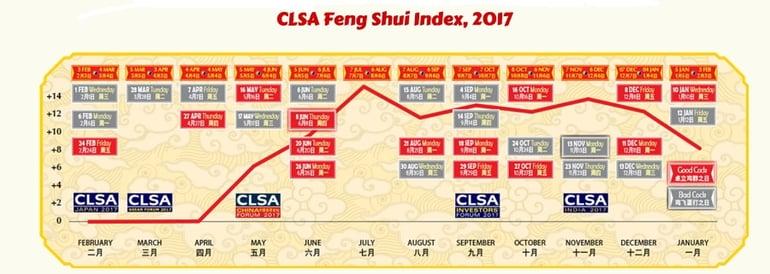 clsa-feng-shui.jpg